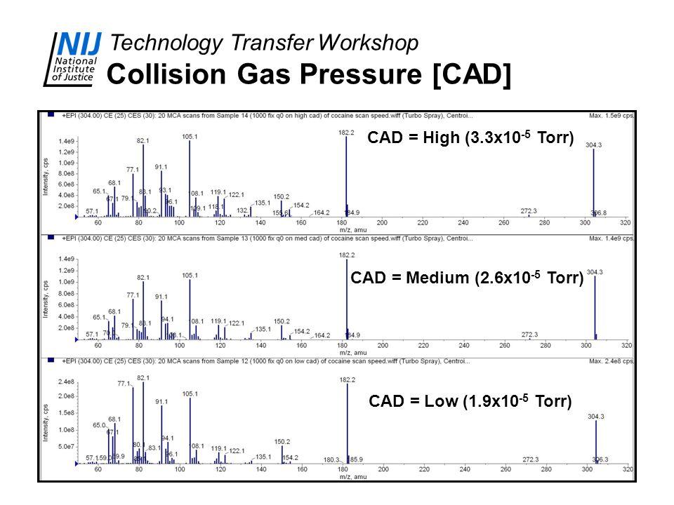 Collision Gas Pressure [CAD]